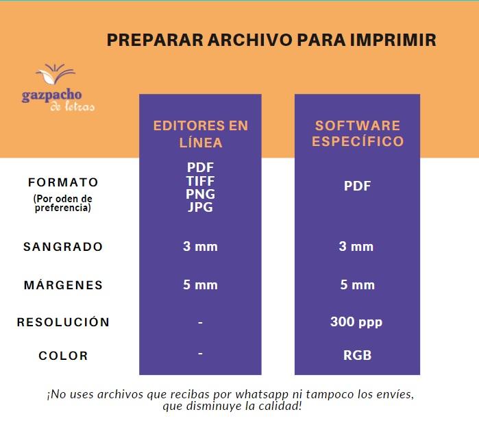 Infografía de cómo preparar un archivo para imprenta